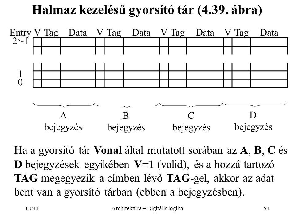 Halmaz kezelésű gyorsító tár (4.39. ábra)