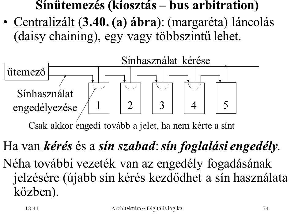 Sínütemezés (kiosztás – bus arbitration)