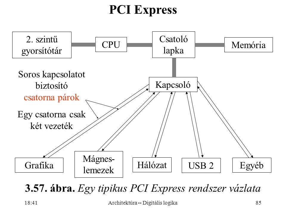 PCI Express 3.57. ábra. Egy tipikus PCI Express rendszer vázlata