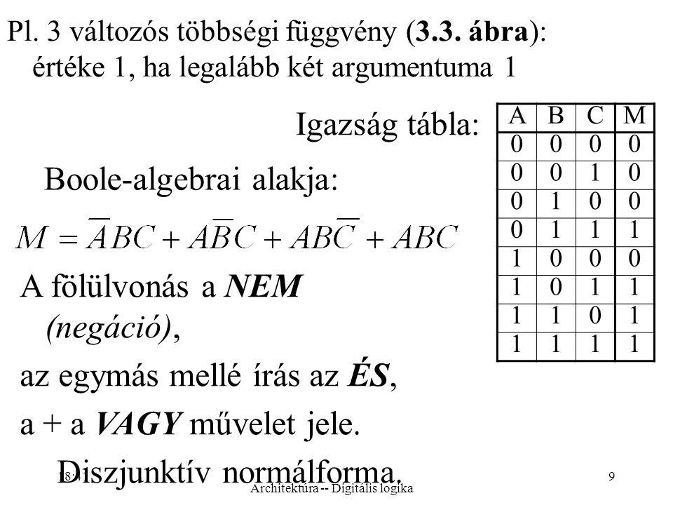Boole-algebrai alakja: