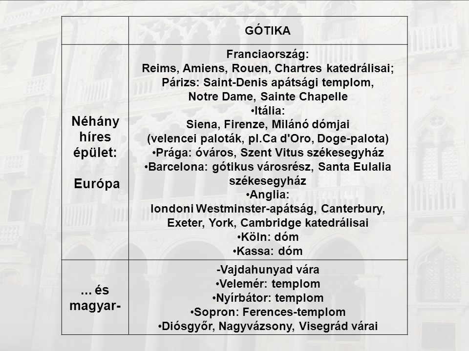 Néhány híres épület: Európa ... és magyar-