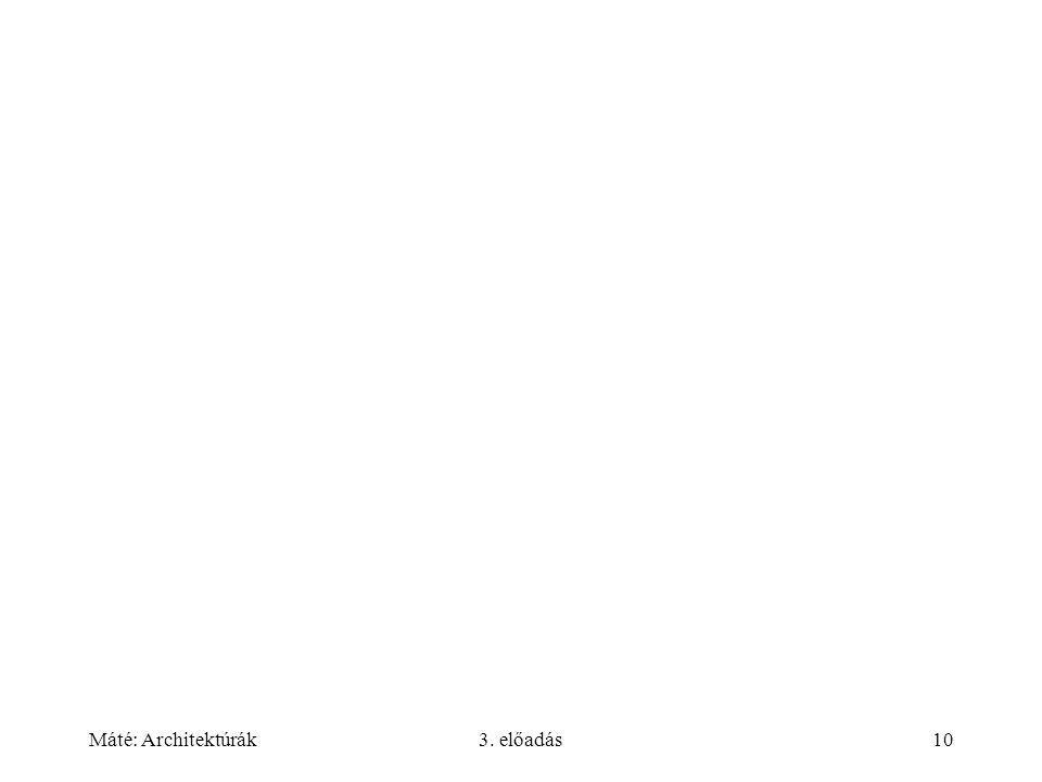 169-170 Máté: Architektúrák 3. előadás
