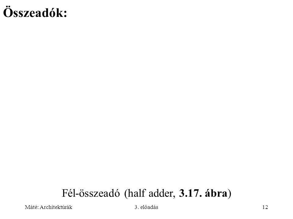 Fél-összeadó (half adder, 3.17. ábra)