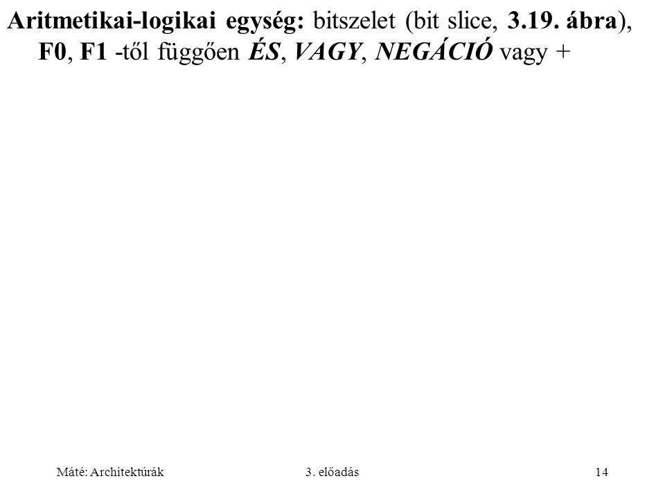 Aritmetikai-logikai egység: bitszelet (bit slice, 3. 19
