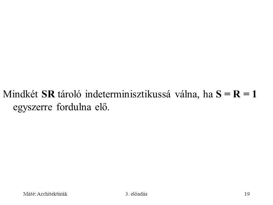 Mindkét SR tároló indeterminisztikussá válna, ha S = R = 1 egyszerre fordulna elő.