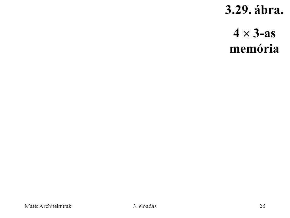 3.29. ábra. 4  3-as memória 183-186 Máté: Architektúrák 3. előadás