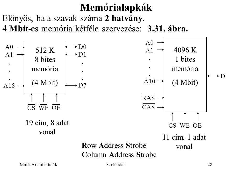 Memórialapkák Előnyös, ha a szavak száma 2 hatvány.