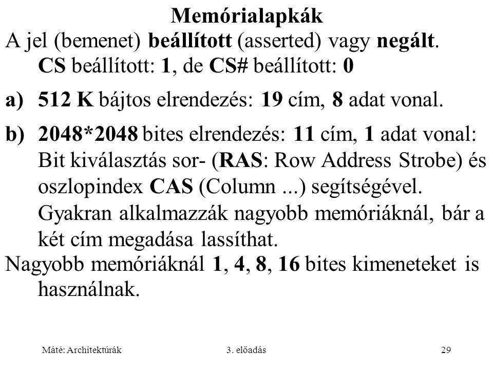 512 K bájtos elrendezés: 19 cím, 8 adat vonal.