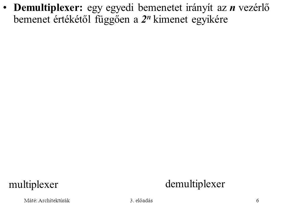 Demultiplexer: egy egyedi bemenetet irányít az n vezérlő bemenet értékétől függően a 2n kimenet egyikére