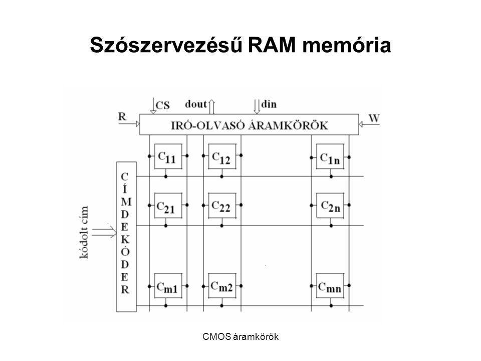 Szószervezésű RAM memória