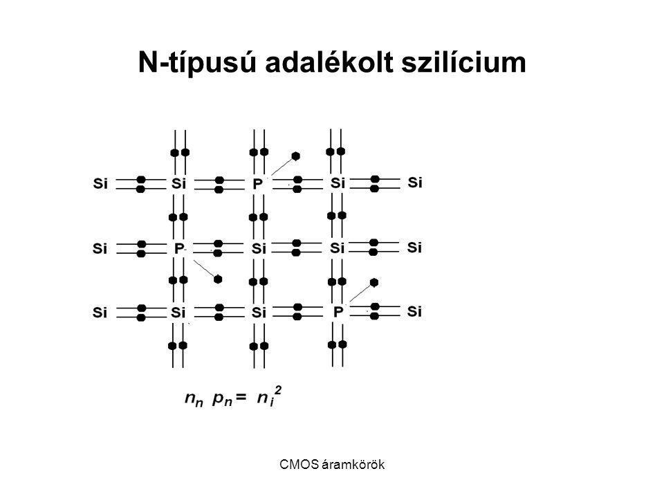 N-típusú adalékolt szilícium