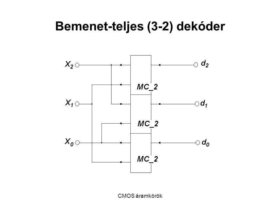Bemenet-teljes (3-2) dekóder
