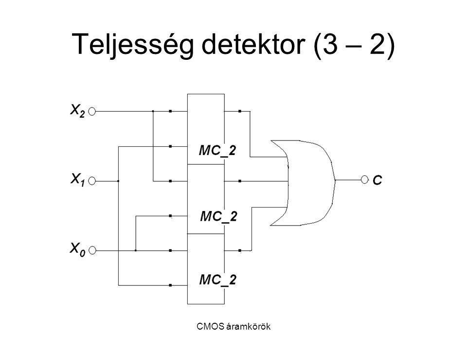 Teljesség detektor (3 – 2)