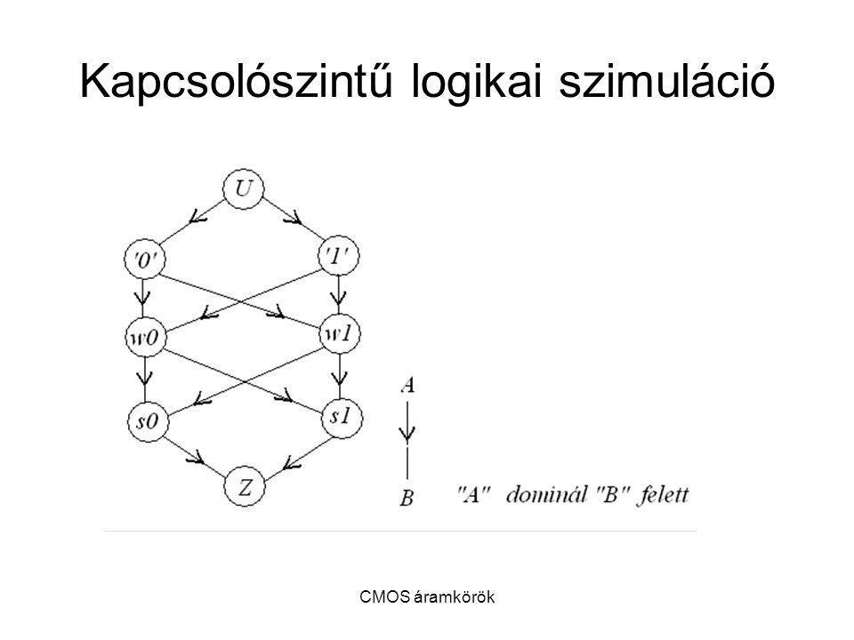Kapcsolószintű logikai szimuláció