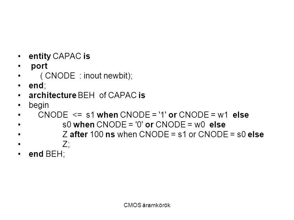 ( CNODE : inout newbit); end; architecture BEH of CAPAC is begin