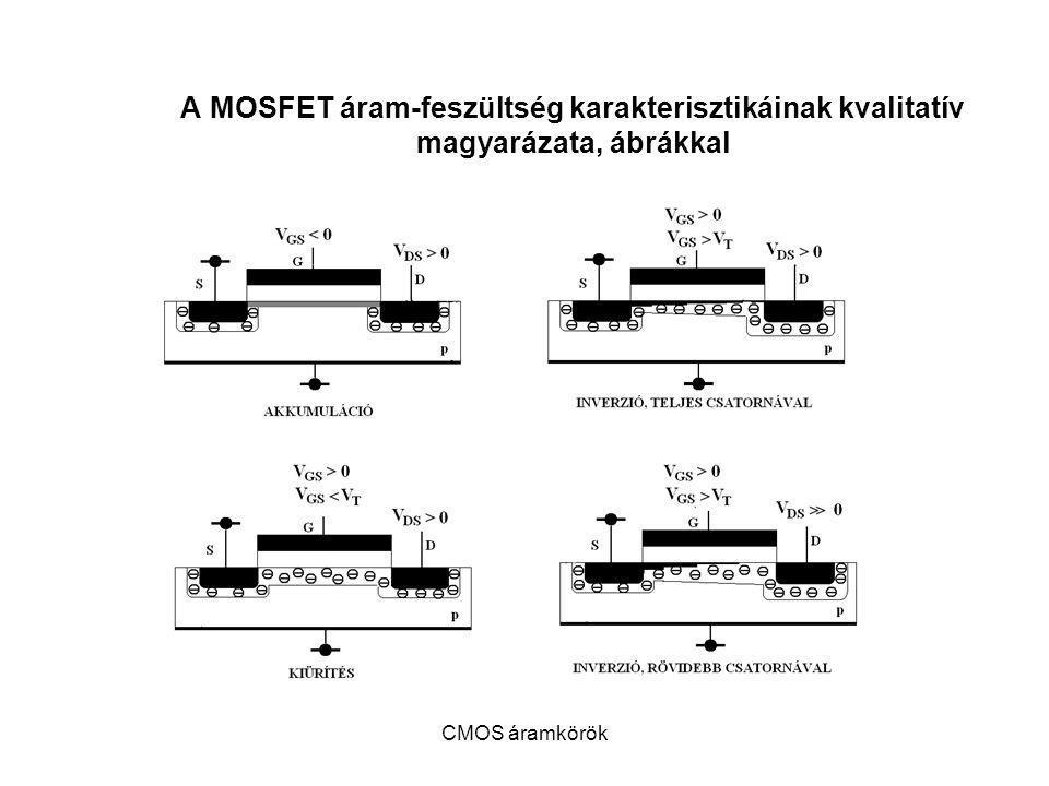A MOSFET áram-feszültség karakterisztikáinak kvalitatív magyarázata, ábrákkal
