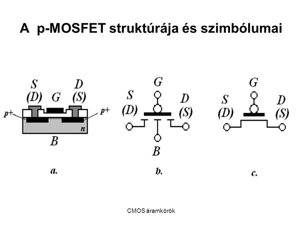 A p-MOSFET struktúrája és szimbólumai