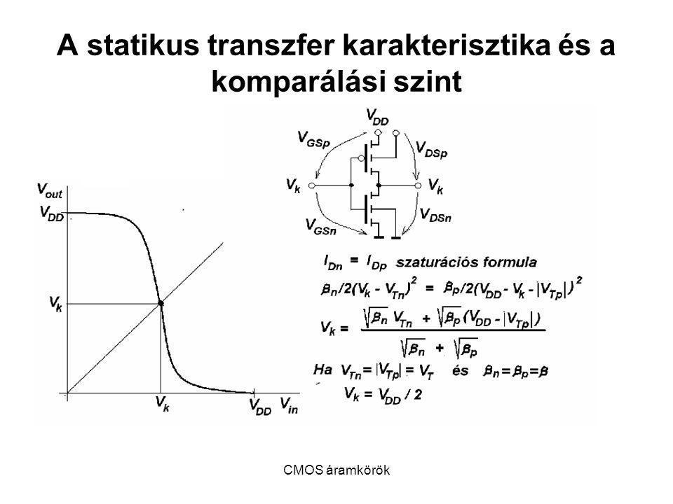A statikus transzfer karakterisztika és a komparálási szint