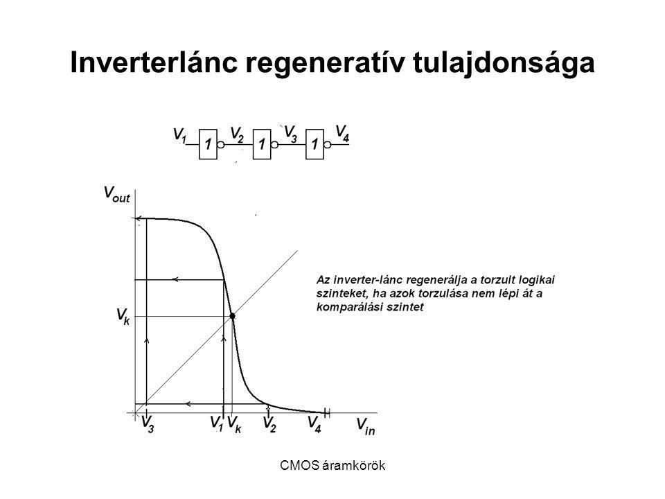 Inverterlánc regeneratív tulajdonsága
