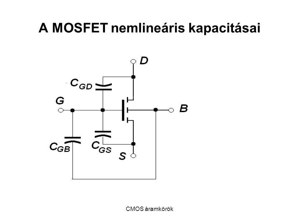A MOSFET nemlineáris kapacitásai