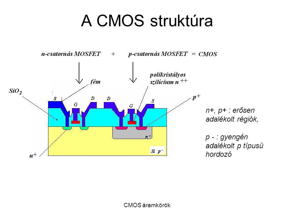 A CMOS struktúra n+, p+ : erősen adalékolt régiók,