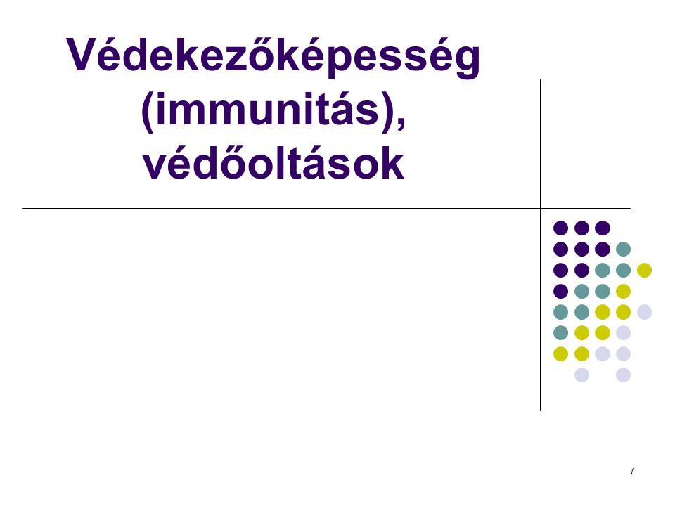 Védekezőképesség (immunitás), védőoltások