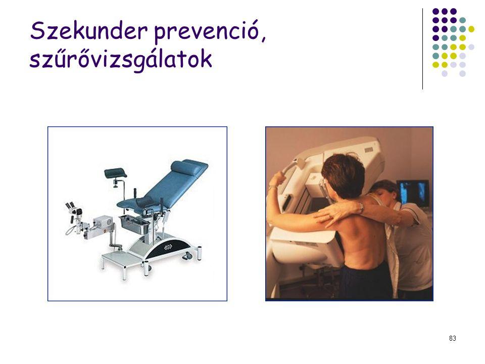 Szekunder prevenció, szűrővizsgálatok