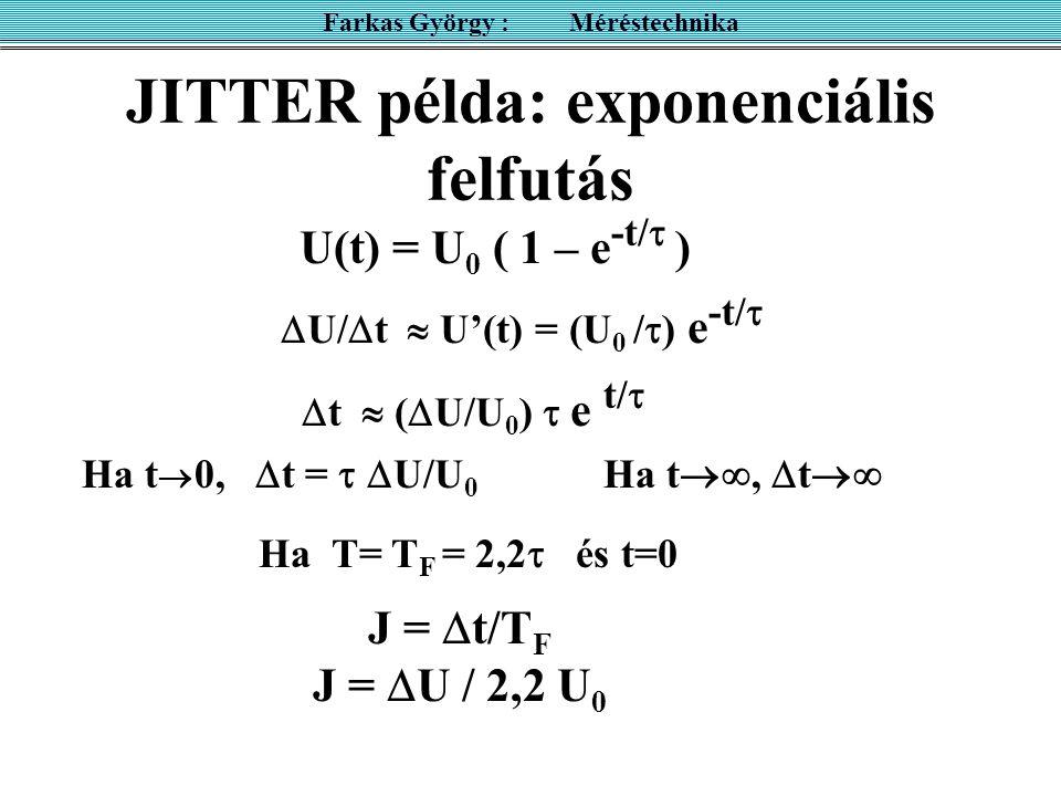 JITTER példa: exponenciális felfutás