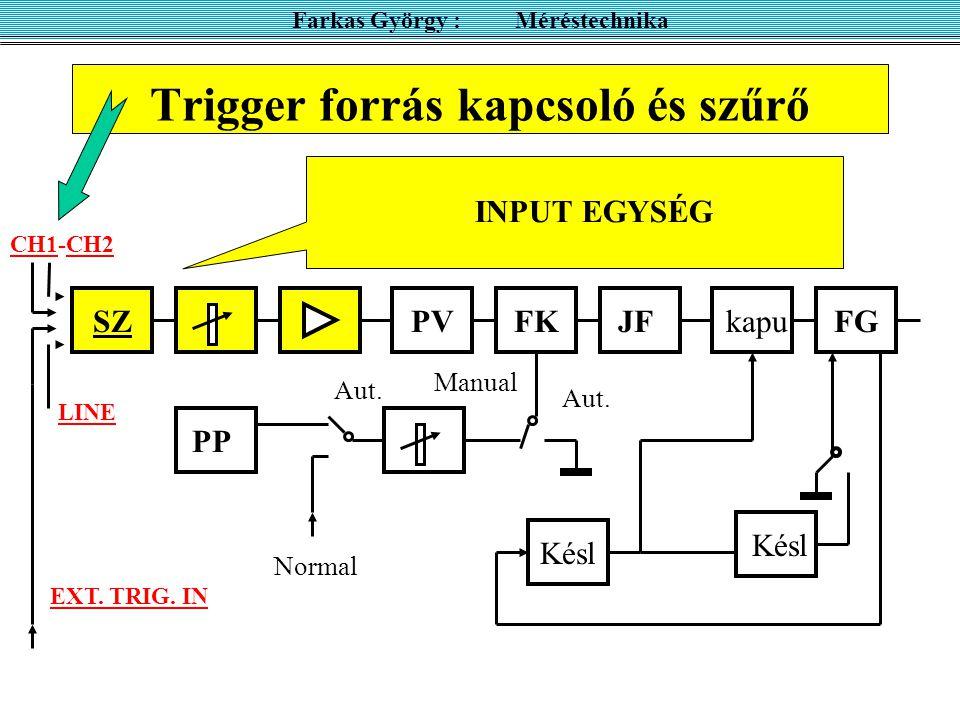 Trigger forrás kapcsoló és szűrő