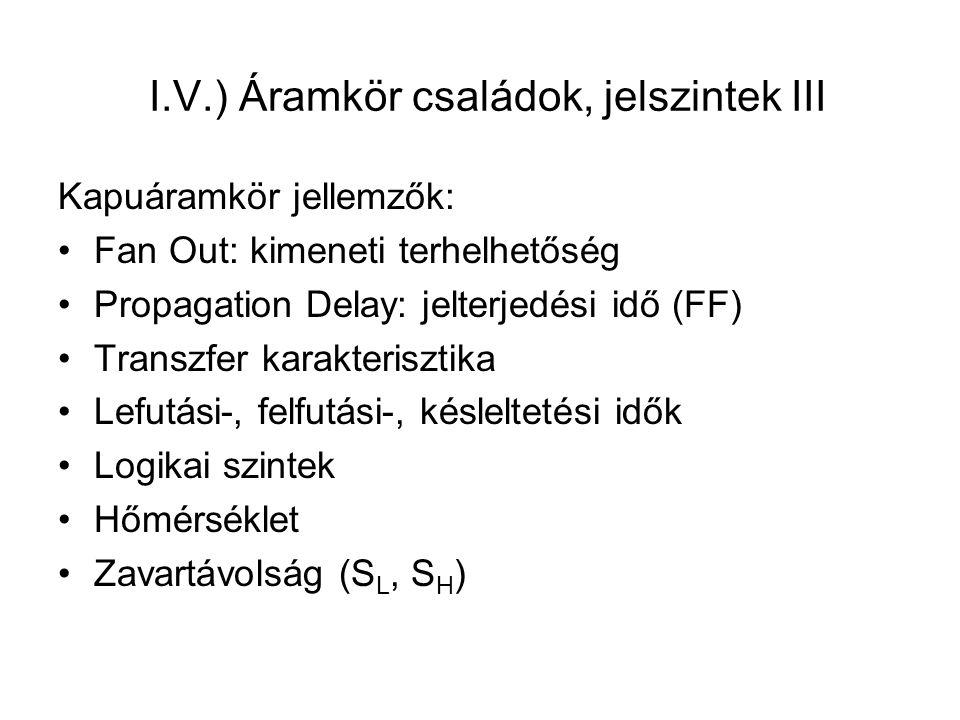 I.V.) Áramkör családok, jelszintek III