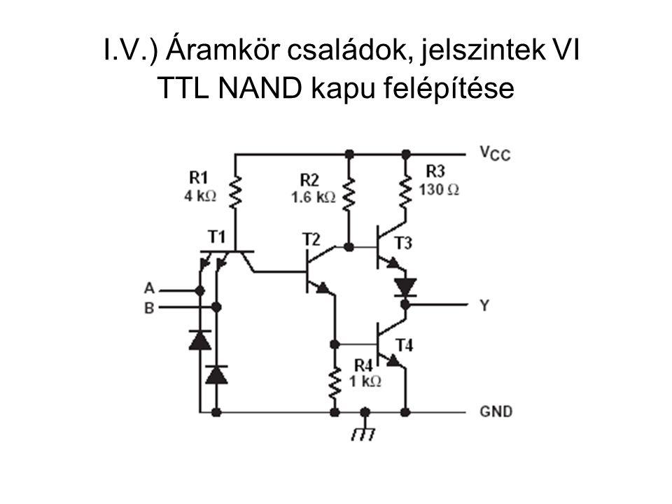 I.V.) Áramkör családok, jelszintek VI TTL NAND kapu felépítése