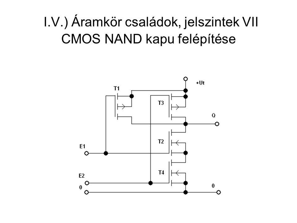 I.V.) Áramkör családok, jelszintek VII CMOS NAND kapu felépítése