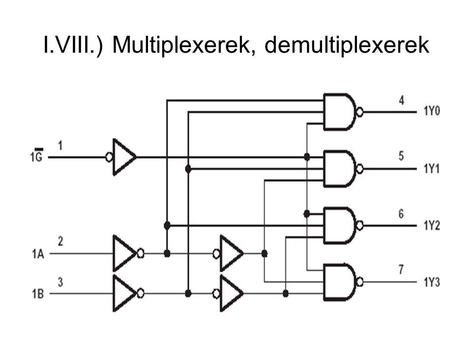 I.VIII.) Multiplexerek, demultiplexerek