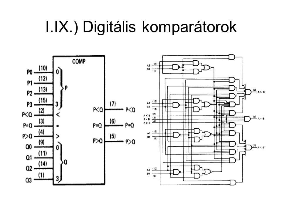 I.IX.) Digitális komparátorok