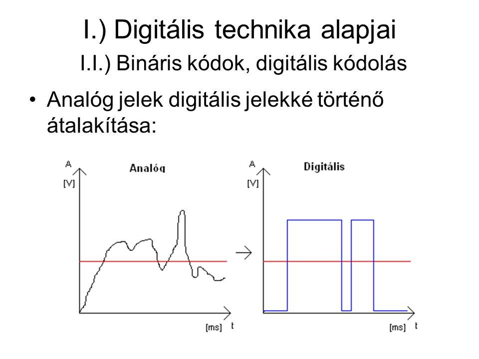 I.) Digitális technika alapjai I.I.) Bináris kódok, digitális kódolás