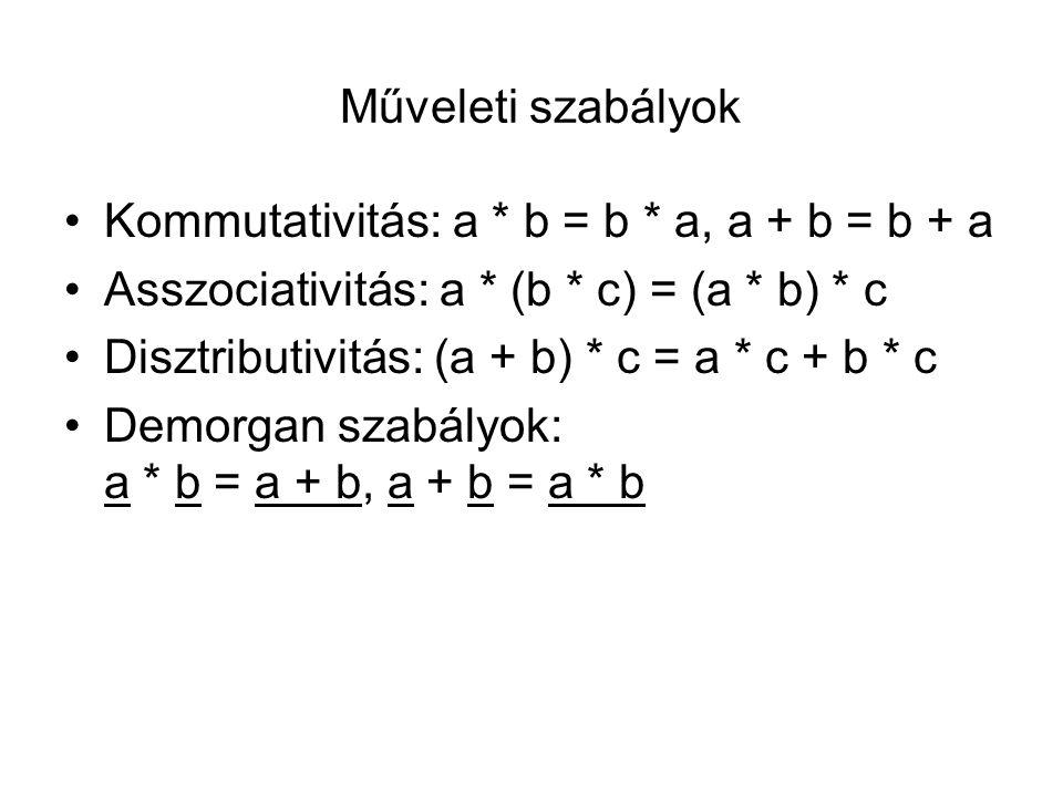 Műveleti szabályok Kommutativitás: a * b = b * a, a + b = b + a