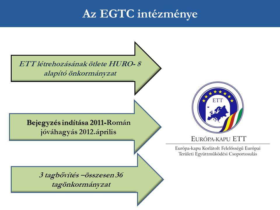 Az EGTC intézménye ETT létrehozásának ötlete HURO- 8 alapító önkormányzat. Bejegyzés indítása 2011-Román jóváhagyás 2012.április.
