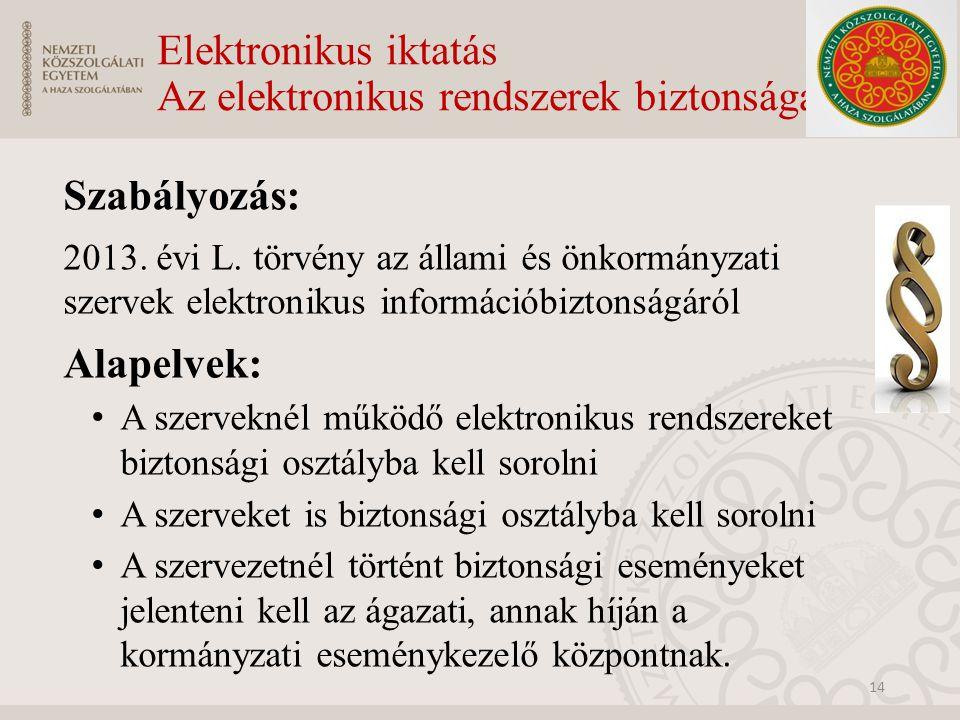 Elektronikus iktatás Az elektronikus rendszerek biztonsága