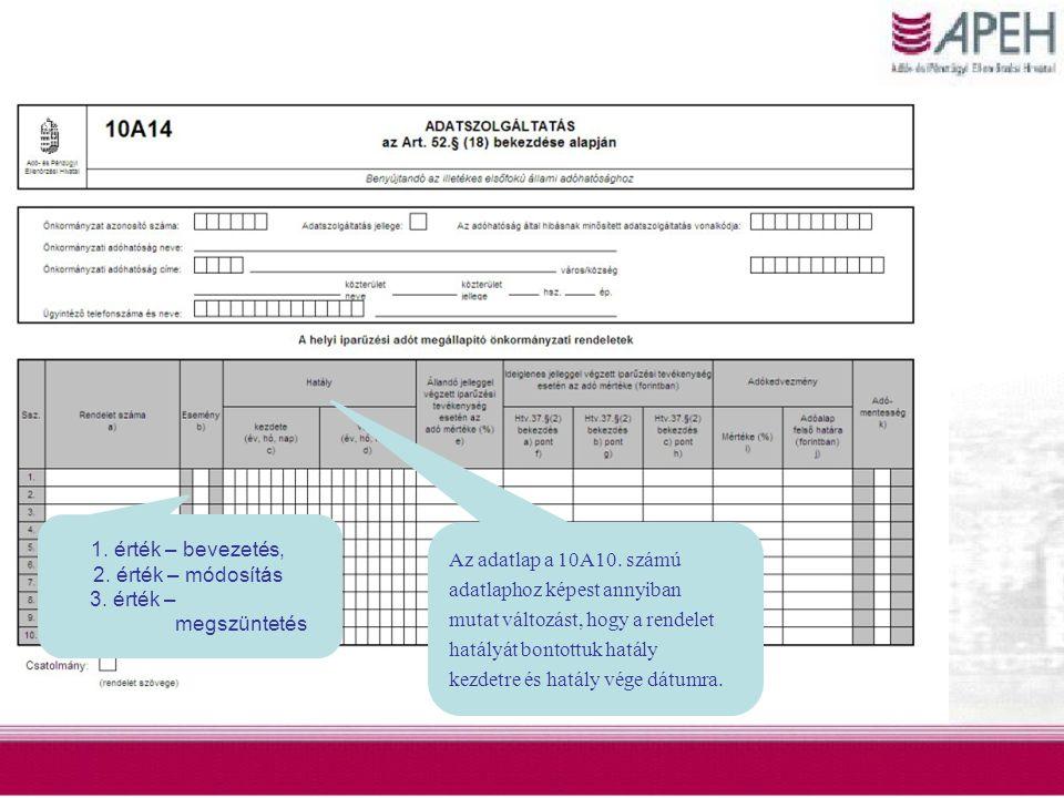 1. érték – bevezetés, 2. érték – módosítás. 3. érték – megszüntetés. Az adatlap a 10A10. számú. adatlaphoz képest annyiban.