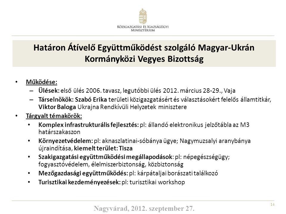 Határon Átívelő Együttműködést szolgáló Magyar-Ukrán Kormányközi Vegyes Bizottság
