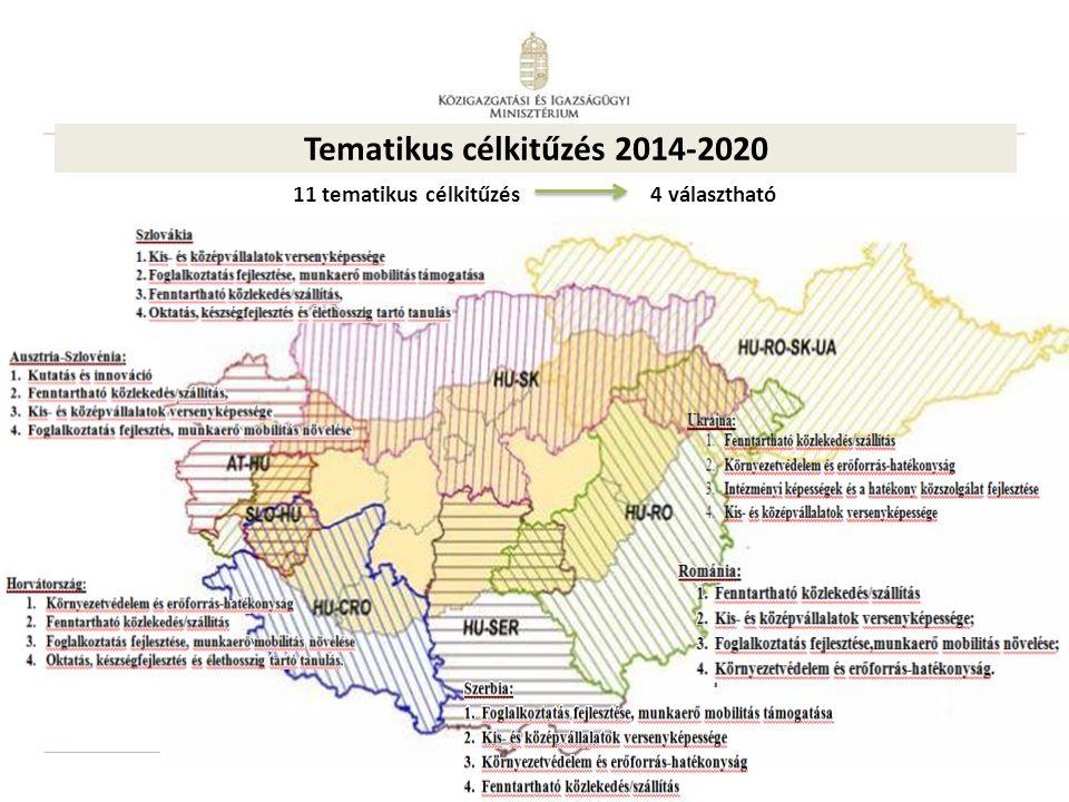 Tematikus célkitűzés 2014-2020