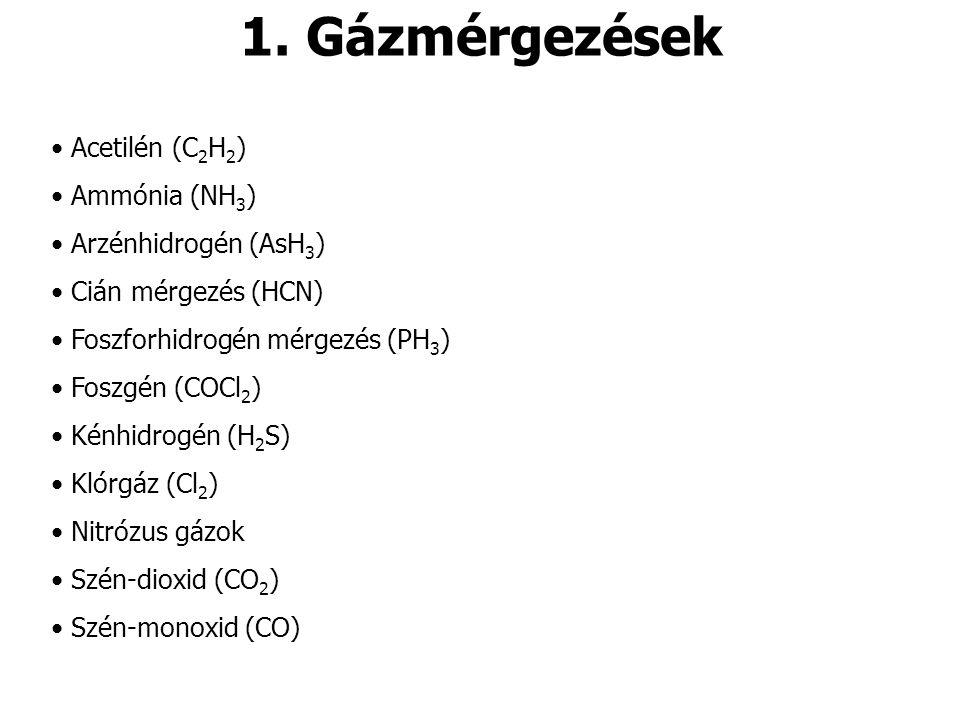 1. Gázmérgezések Acetilén (C2H2) Ammónia (NH3) Arzénhidrogén (AsH3)