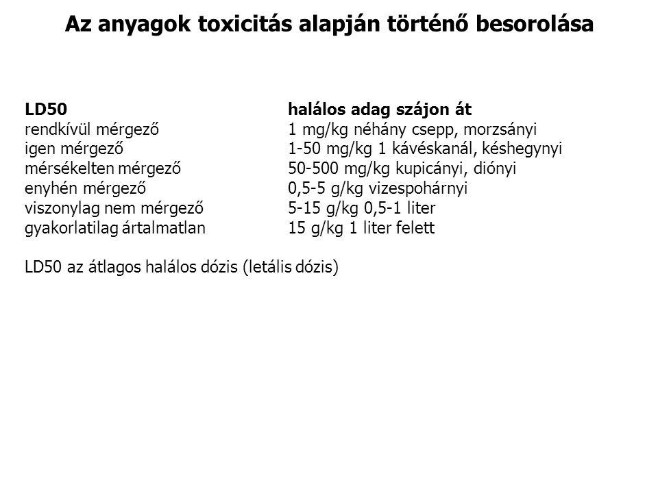 Az anyagok toxicitás alapján történő besorolása