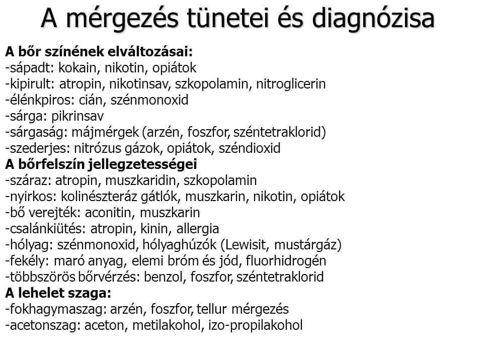 A mérgezés tünetei és diagnózisa