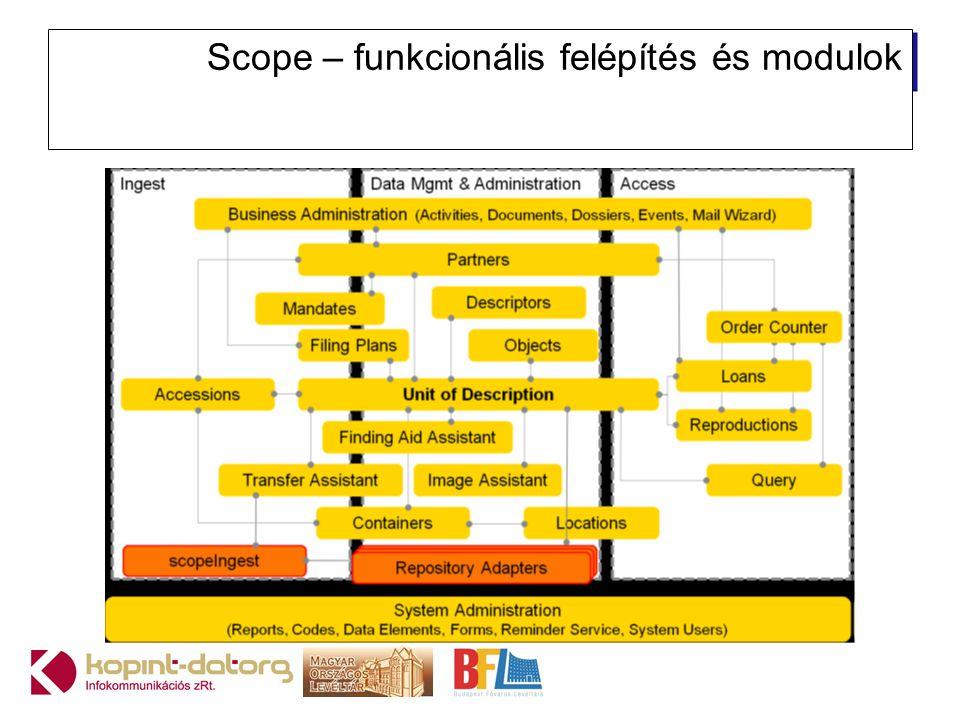 Scope – funkcionális felépítés és modulok
