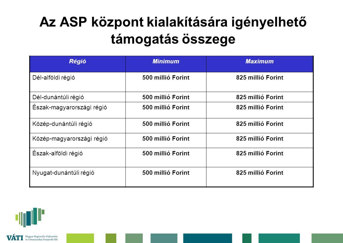 Az ASP központ kialakítására igényelhető támogatás összege