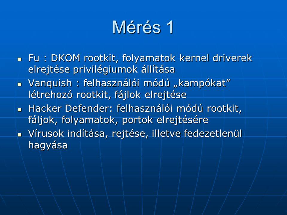 Mérés 1 Fu : DKOM rootkit, folyamatok kernel driverek elrejtése privilégiumok állítása.