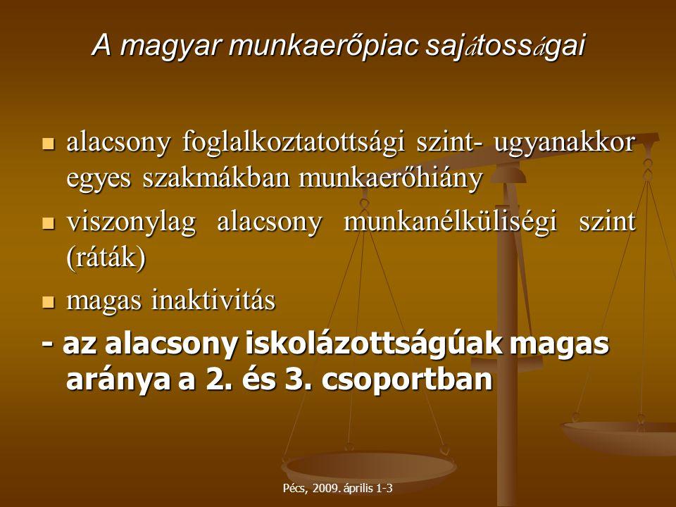 A magyar munkaerőpiac sajátosságai