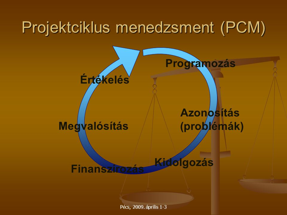 Projektciklus menedzsment (PCM)