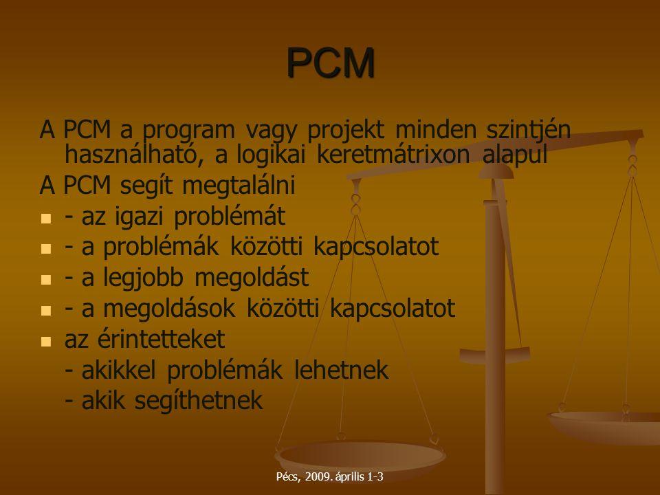 PCM A PCM a program vagy projekt minden szintjén használható, a logikai keretmátrixon alapul. A PCM segít megtalálni.